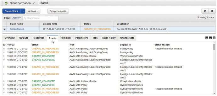 Using Docker for AWS to Create a Multi-Zone Swarm | SpringerLink