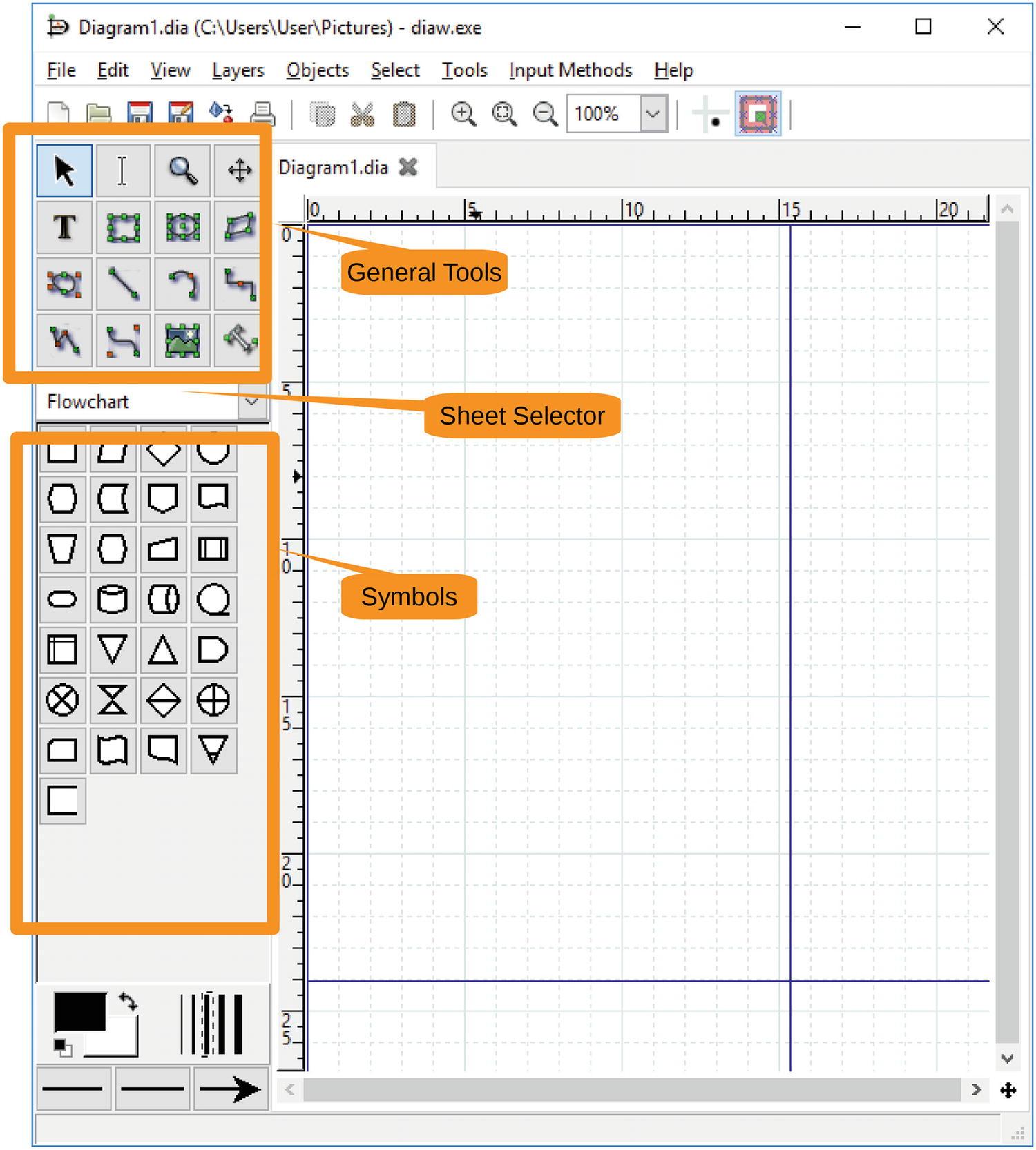 Using Dia Diagram Editor Springerlink