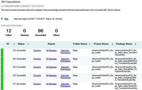 SSIS Framework Community Edition   SpringerLink