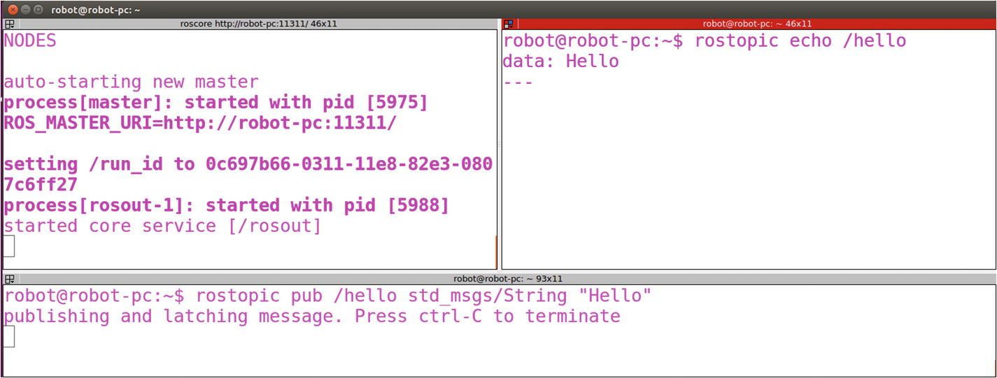 Kick-Starting Robot Programming Using ROS | SpringerLink