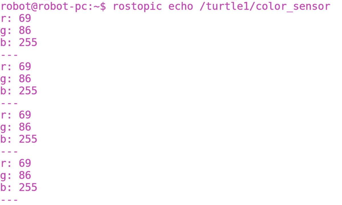 Programming with ROS | SpringerLink