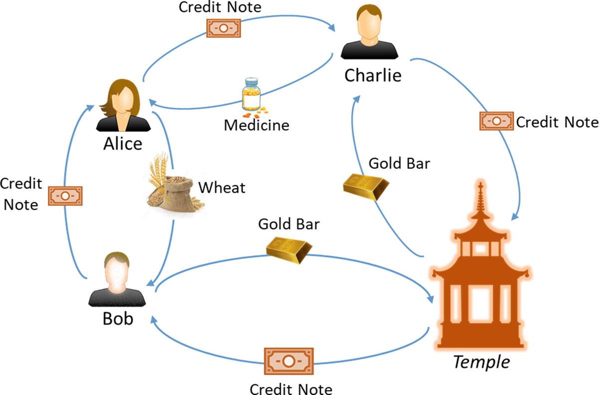 How Bitcoin Works | SpringerLink