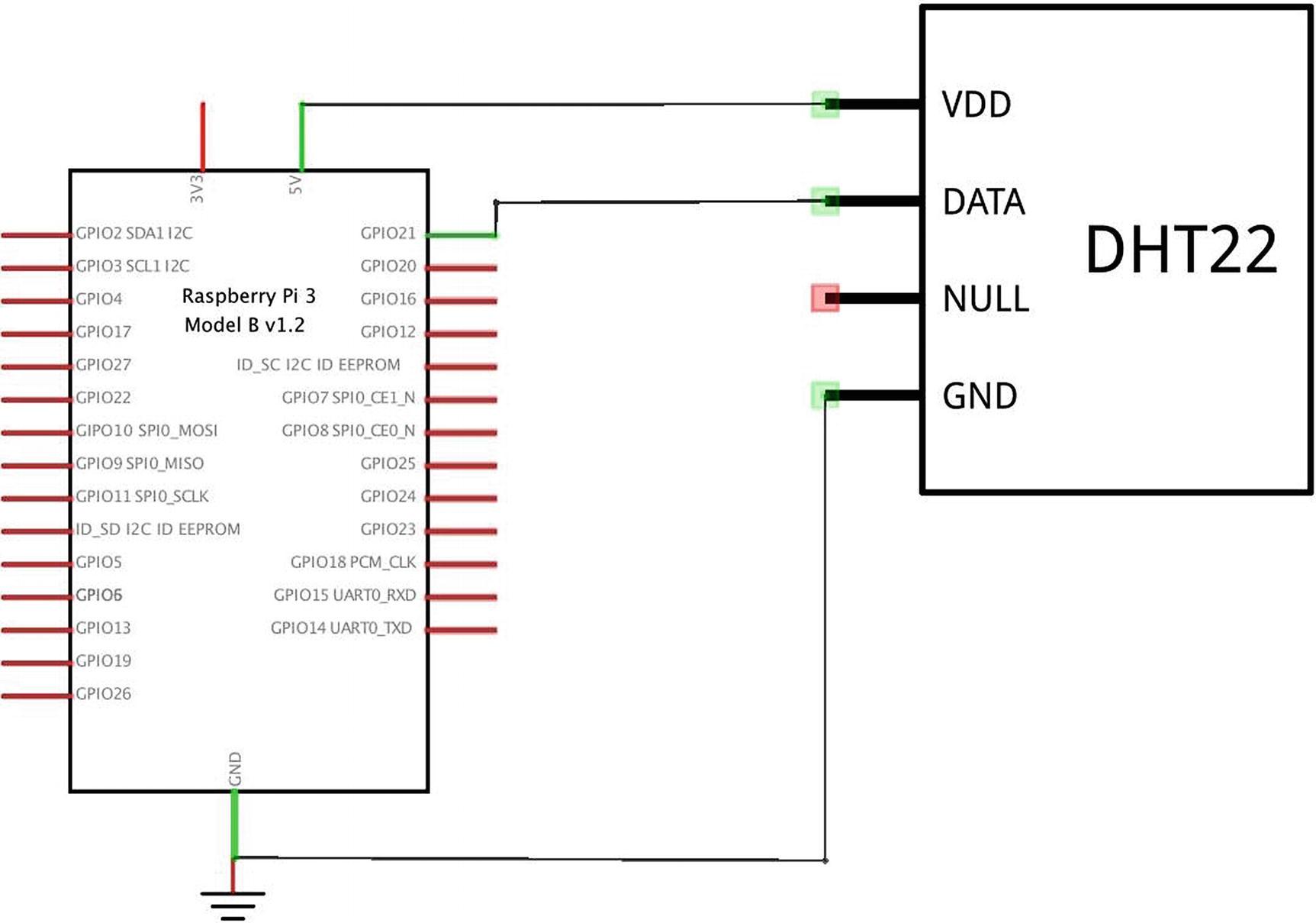 Setting Up a Raspberry Pi and Using It As a HomeKit Bridge