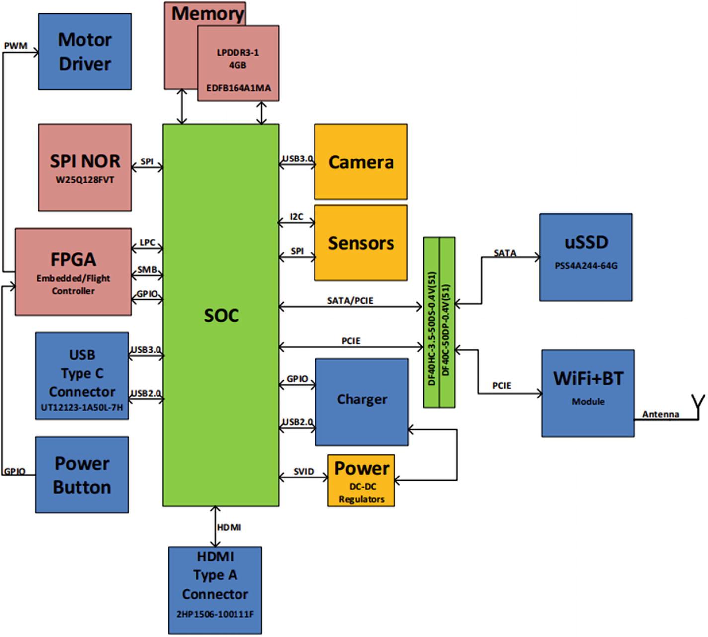 Software Development | SpringerLink