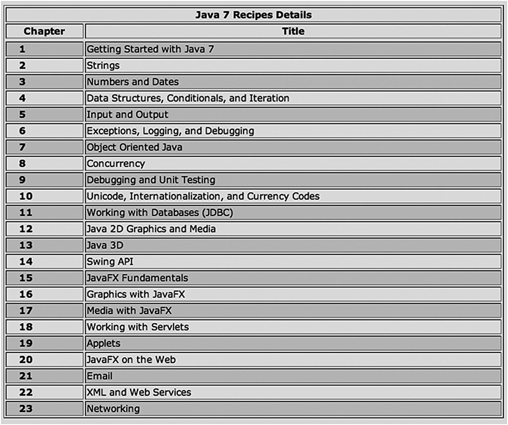 Javaserver faces standard components springerlink open image in new window fandeluxe Gallery