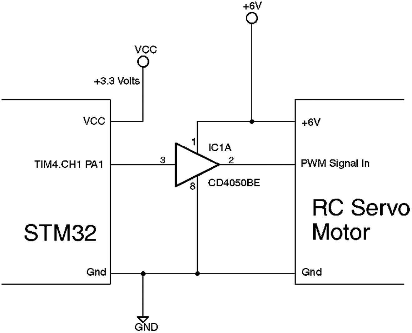 PWM with Timer 2 | SpringerLink