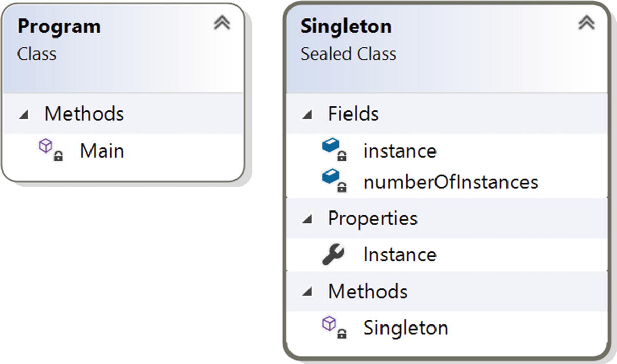 Singleton Pattern Custom Decorating