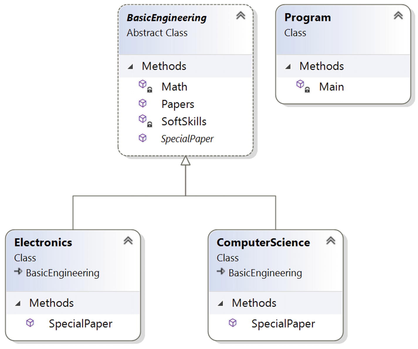 Template Method Pattern Springerlink