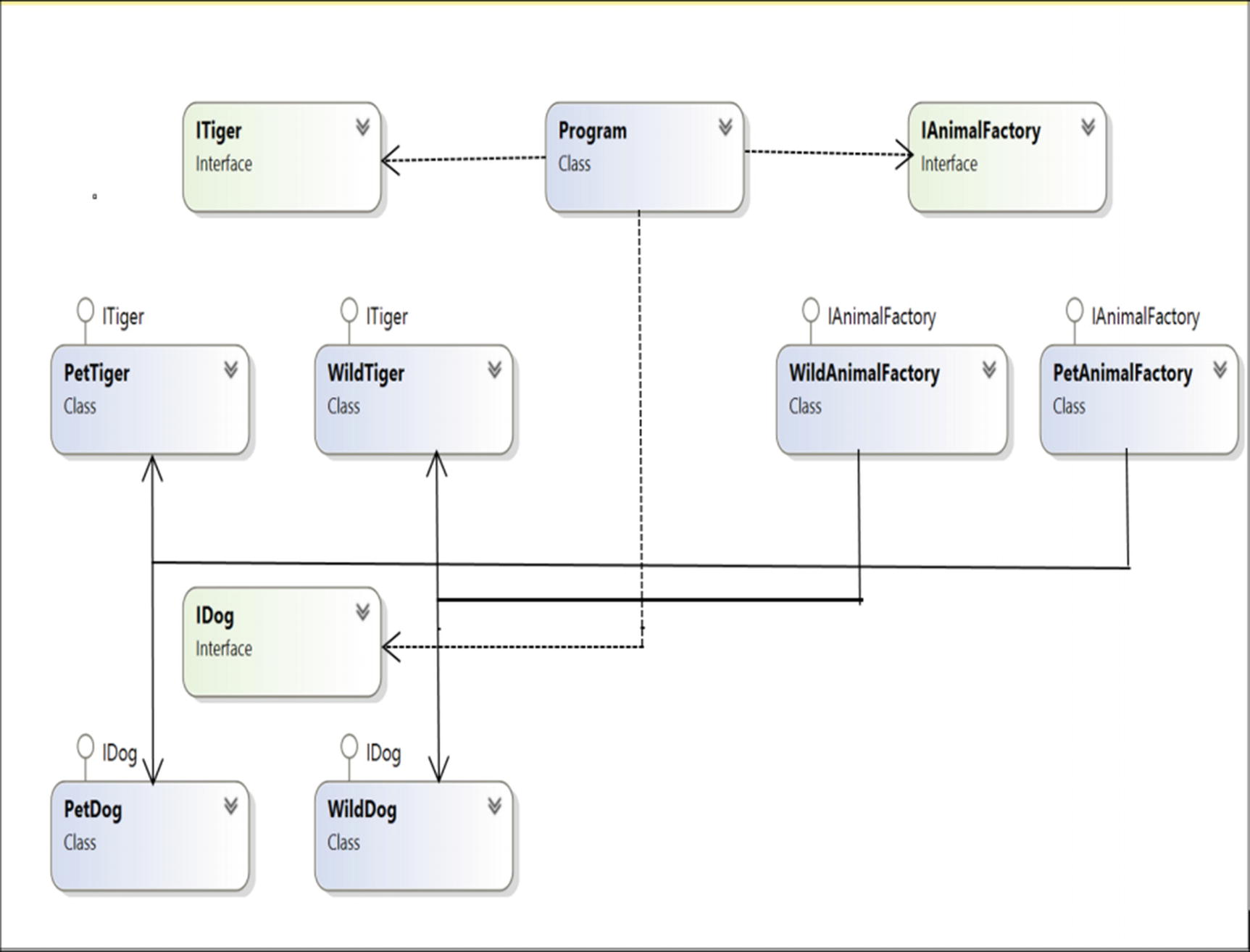 Abstract Factory Pattern C Interesting Design Inspiration