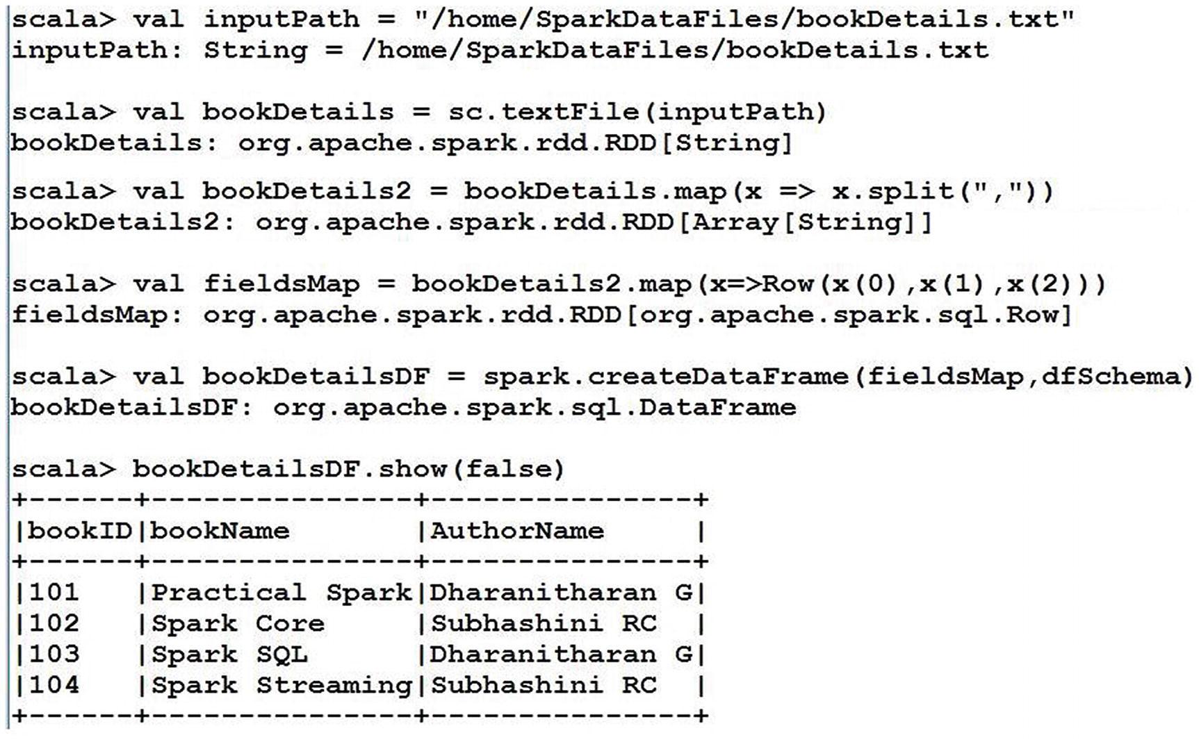 Spark SQL, DataFrames, and Datasets   SpringerLink