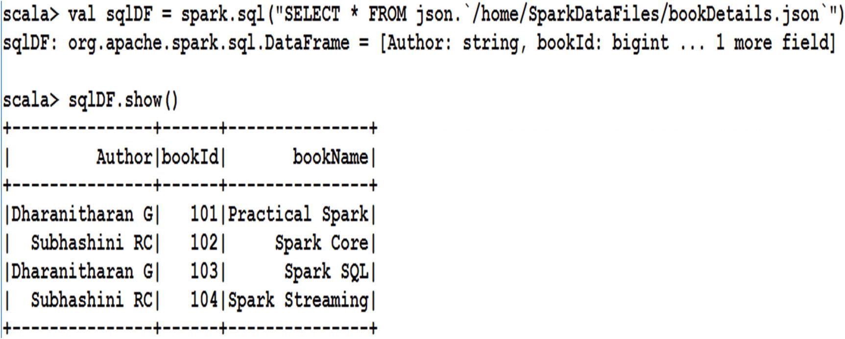 Spark SQL, DataFrames, and Datasets | SpringerLink