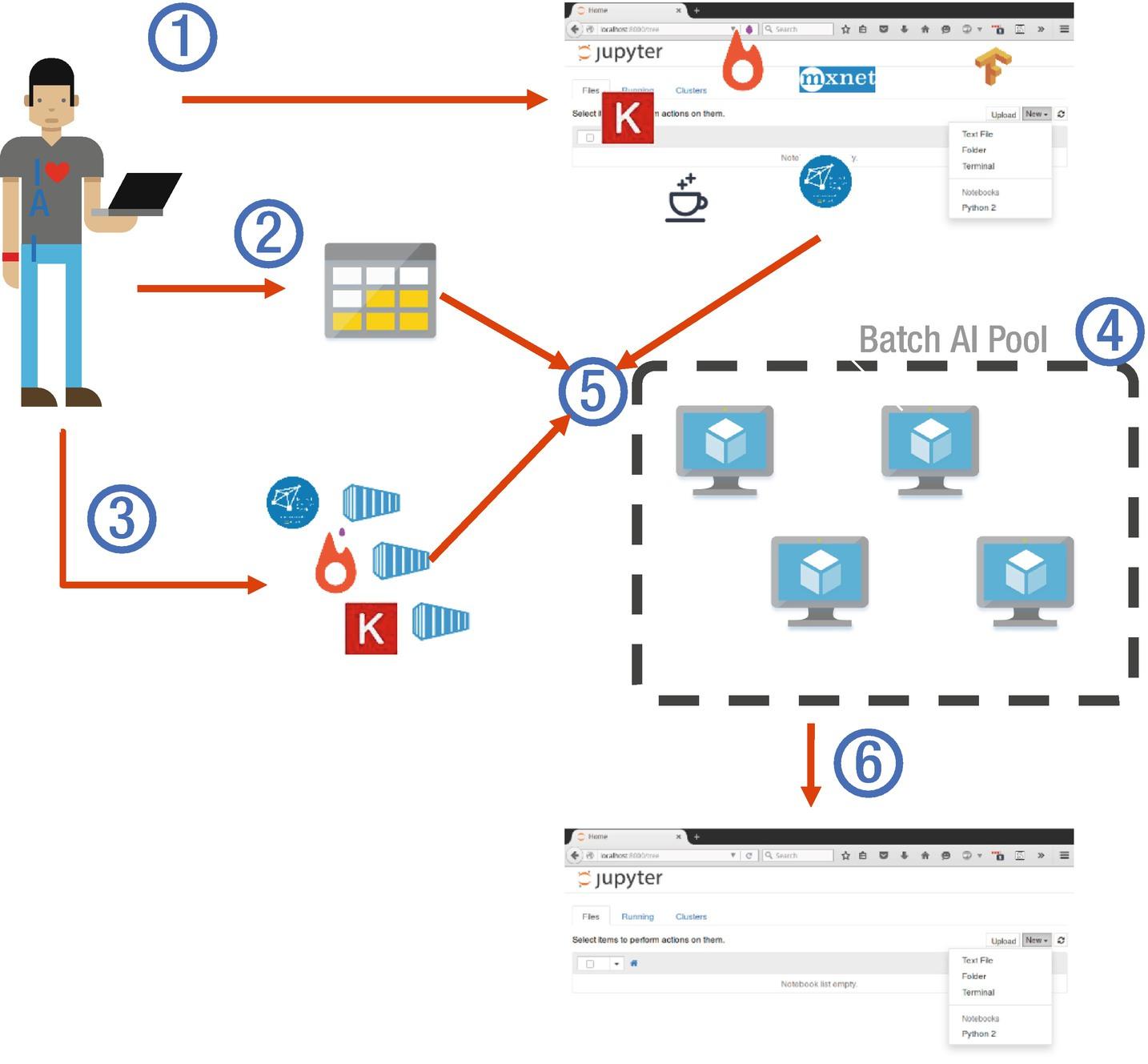 Training AI Models | SpringerLink