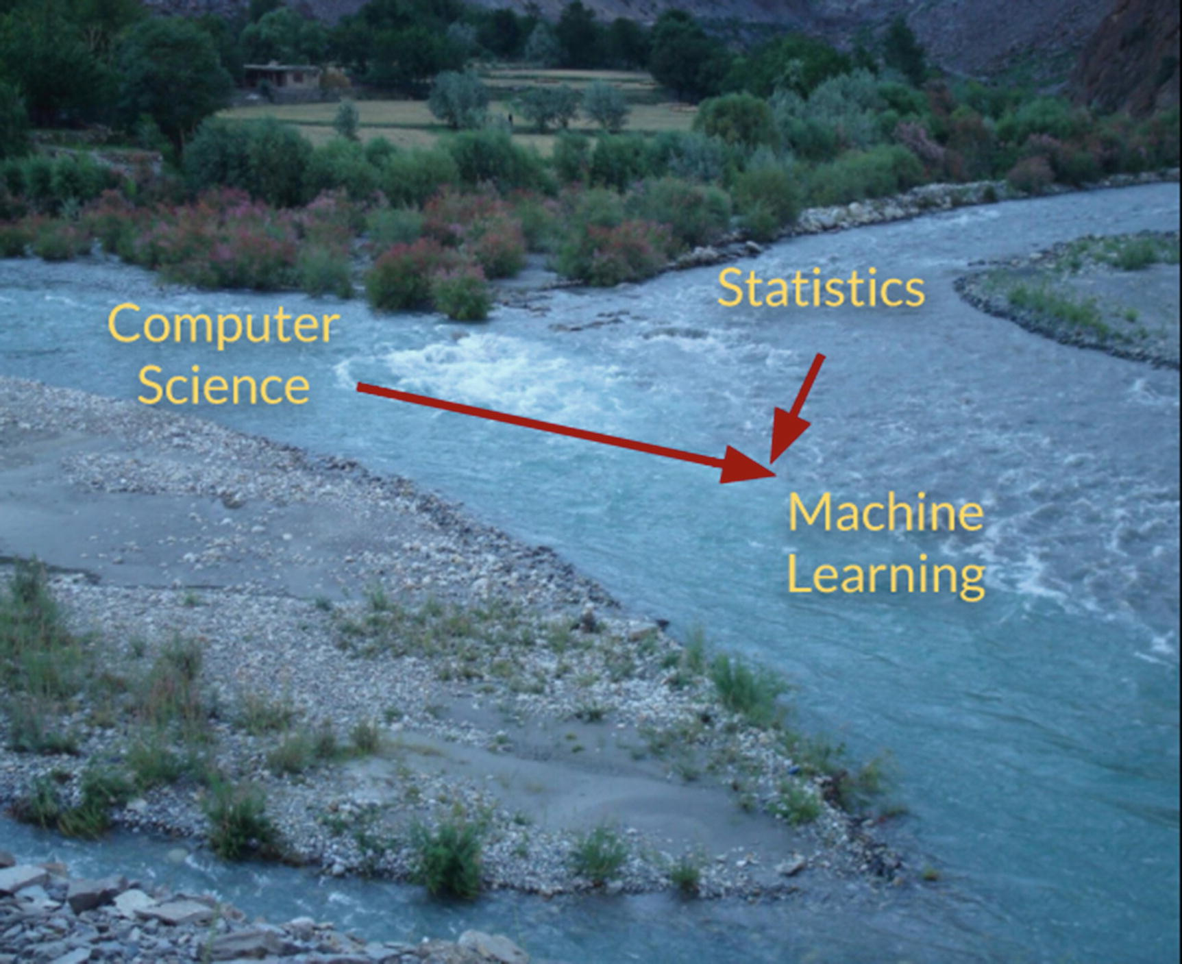 Making Predictions with Machine Learning | SpringerLink