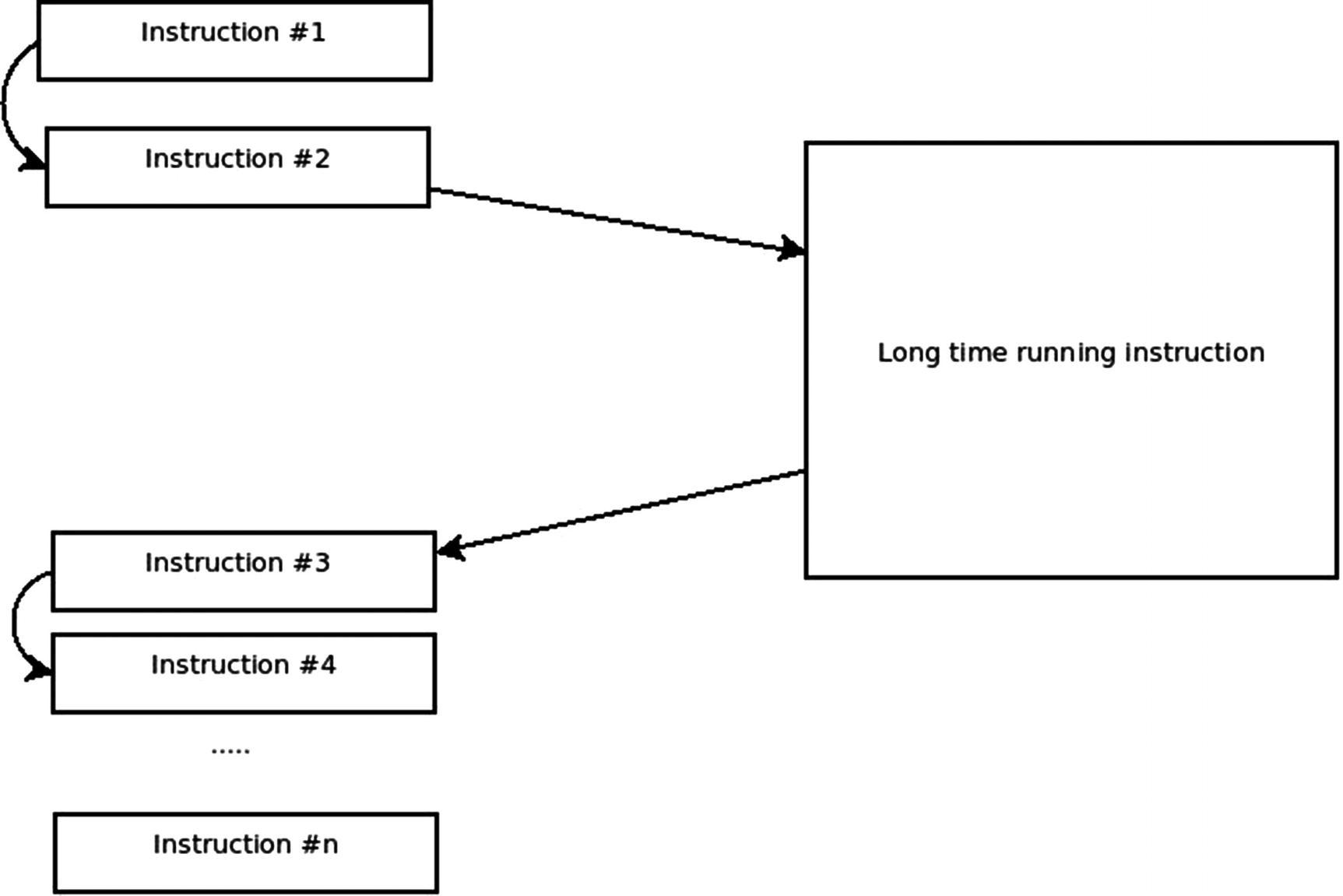 Node js and REST | SpringerLink