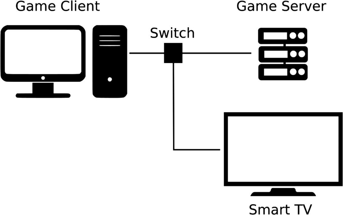 Out-game Bots | SpringerLink