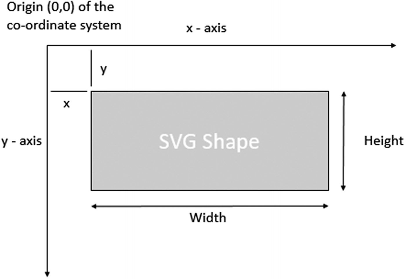 Sizing SVG | SpringerLink