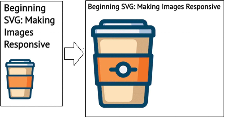 Sizing SVG   SpringerLink