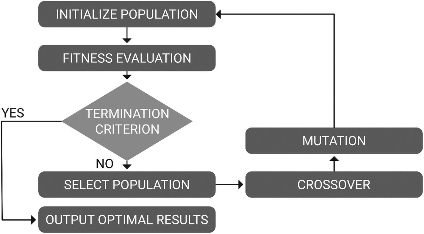 Machine Learning Algorithms | SpringerLink