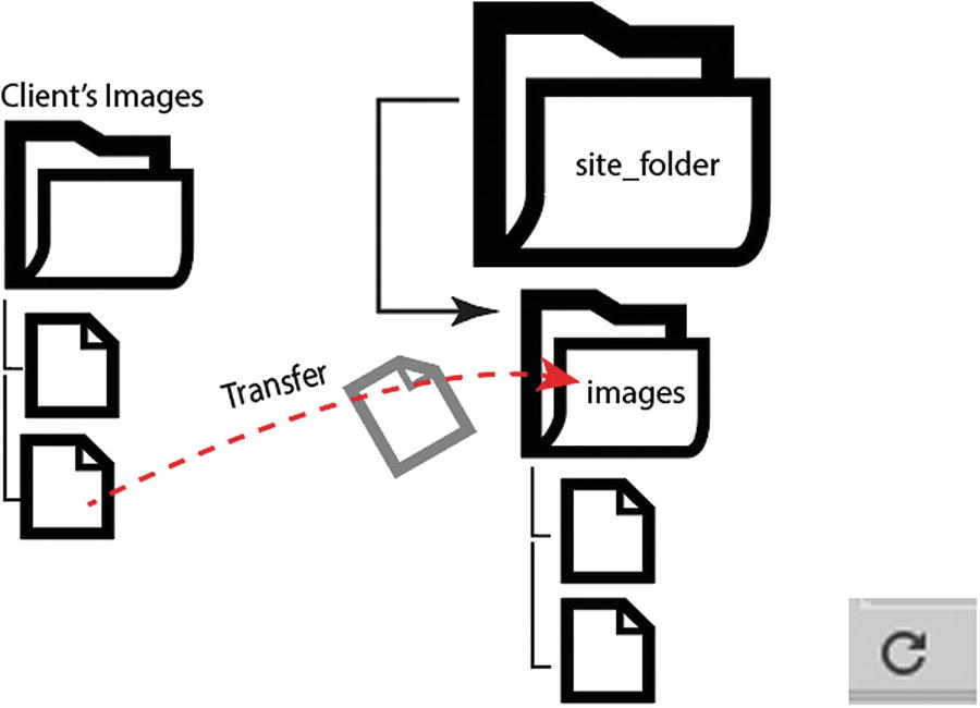 Working with Images and Tags | SpringerLink