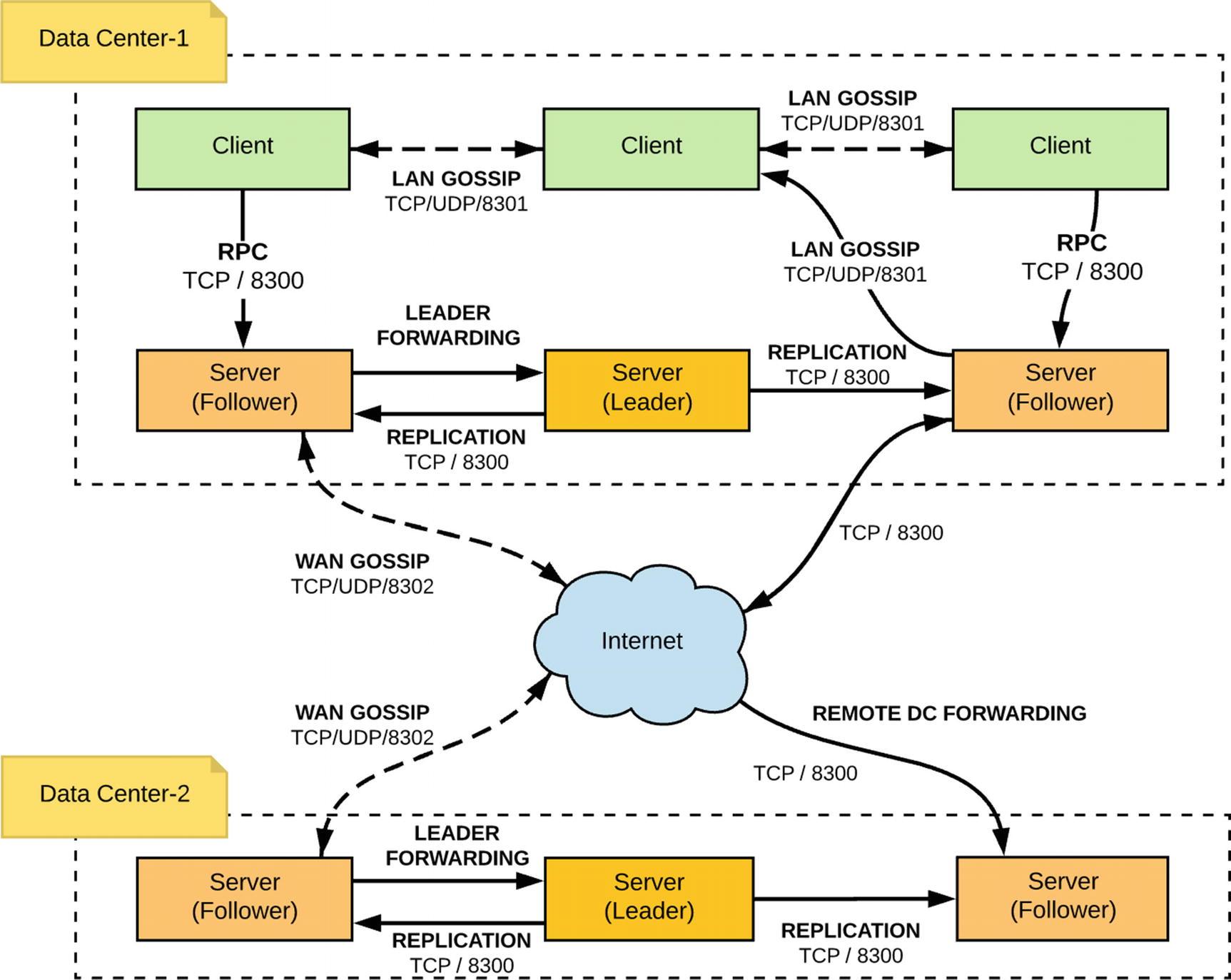 Microservices Governance | SpringerLink