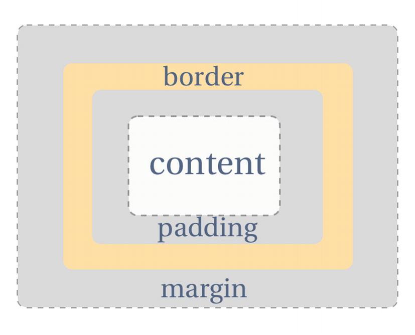 Frontend Development | SpringerLink