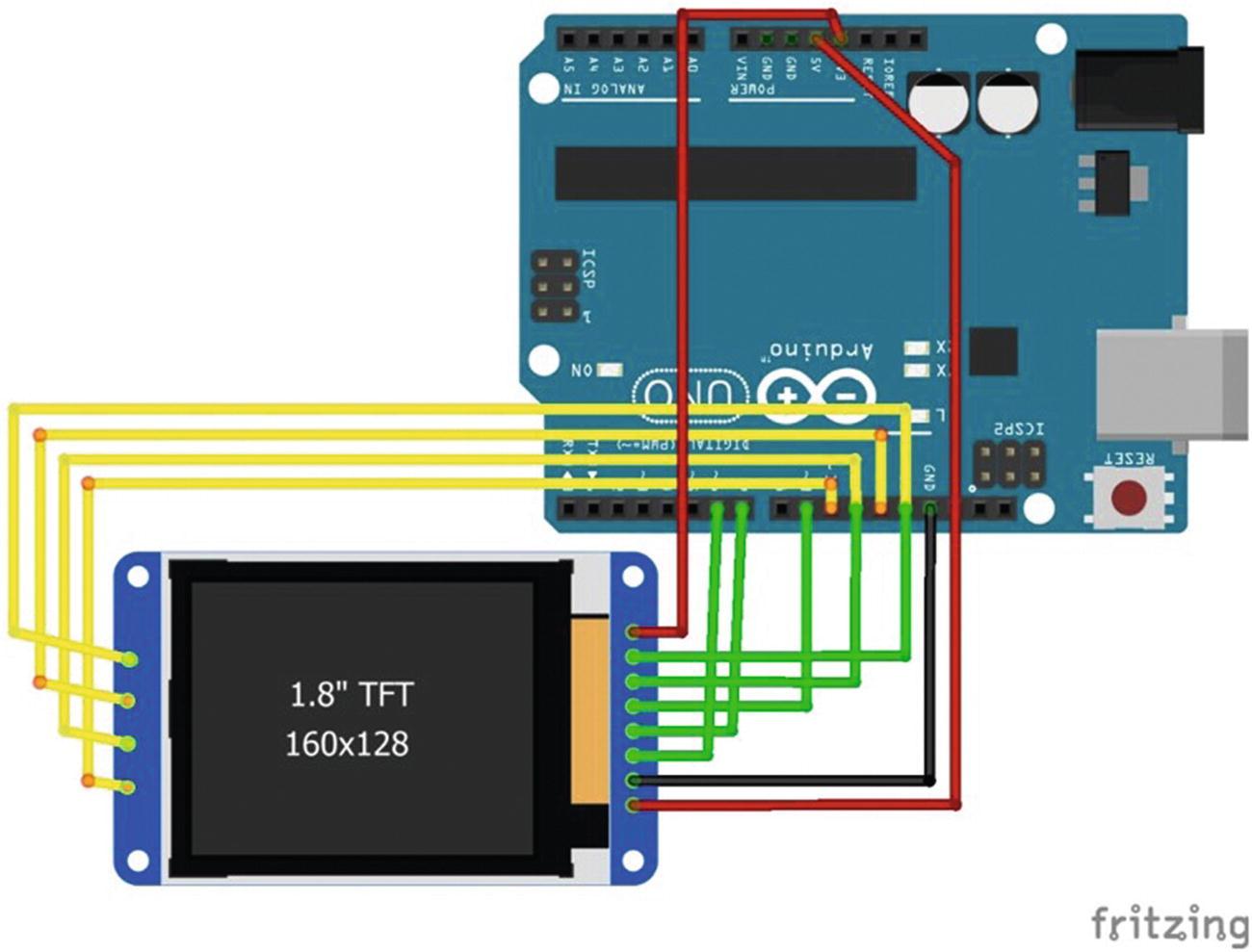 Screen Displays | SpringerLink