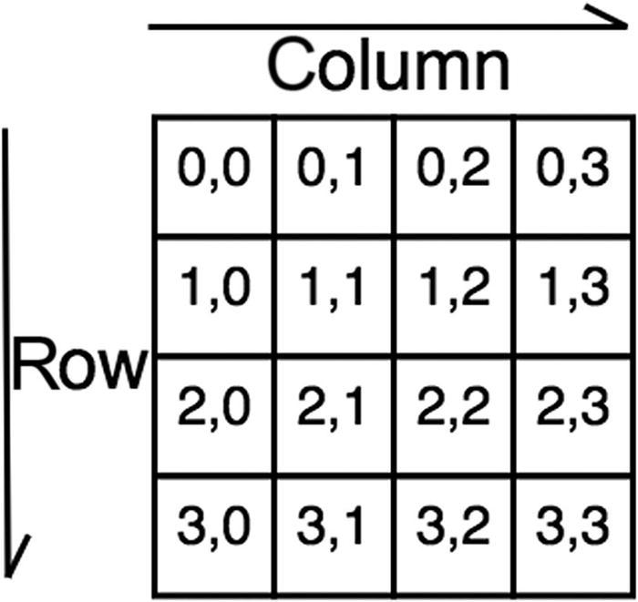 JavaScript Arrays | SpringerLink