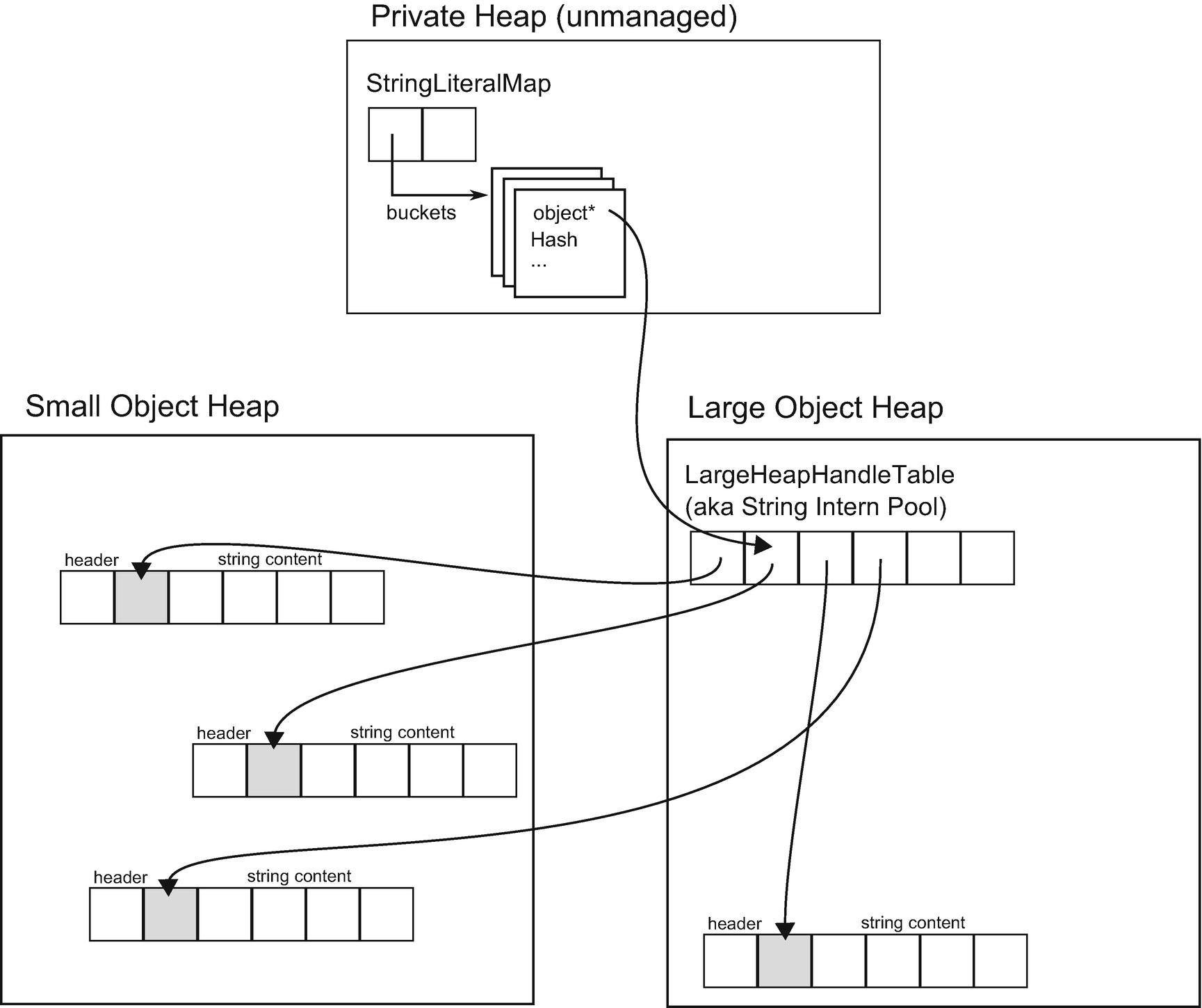 NET Fundamentals | SpringerLink