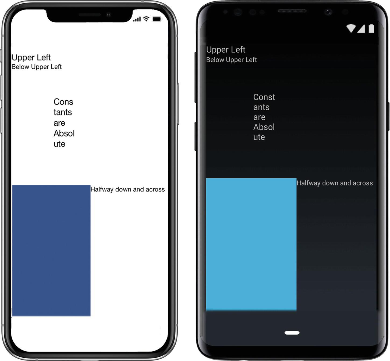 UI Design Using Layouts | SpringerLink