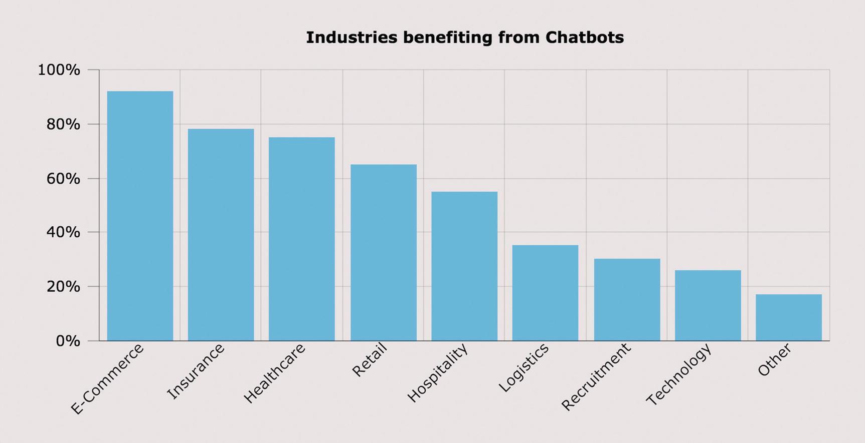 The Beloved Chatbots | SpringerLink