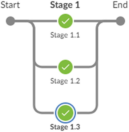 Declarative Pipeline Syntax | SpringerLink
