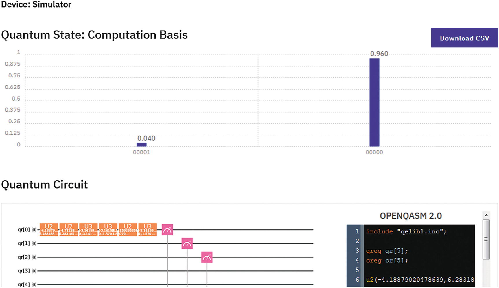 QISKit, Awesome SDK for Quantum Programming in Python