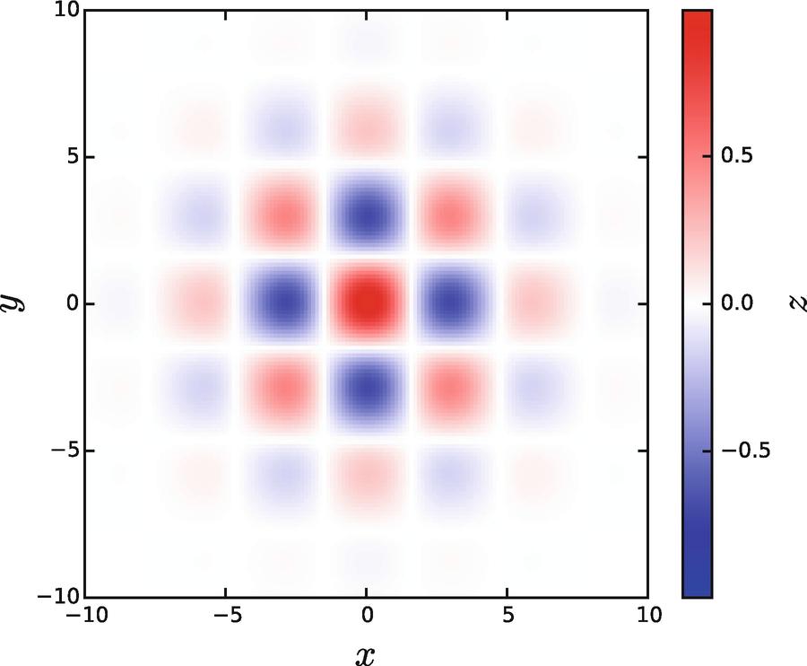 Plotting and Visualization | SpringerLink