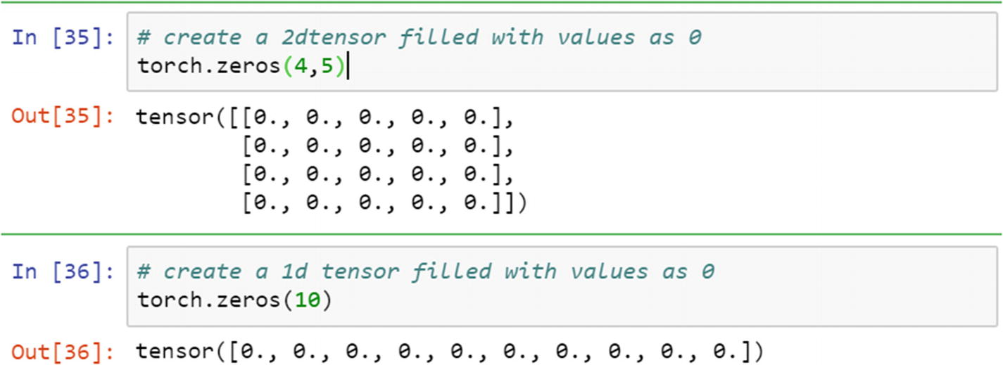 Introduction to PyTorch, Tensors, and Tensor Operations