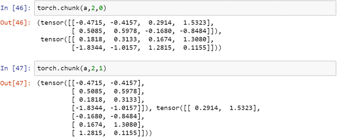Introduction to PyTorch, Tensors, and Tensor Operations | SpringerLink