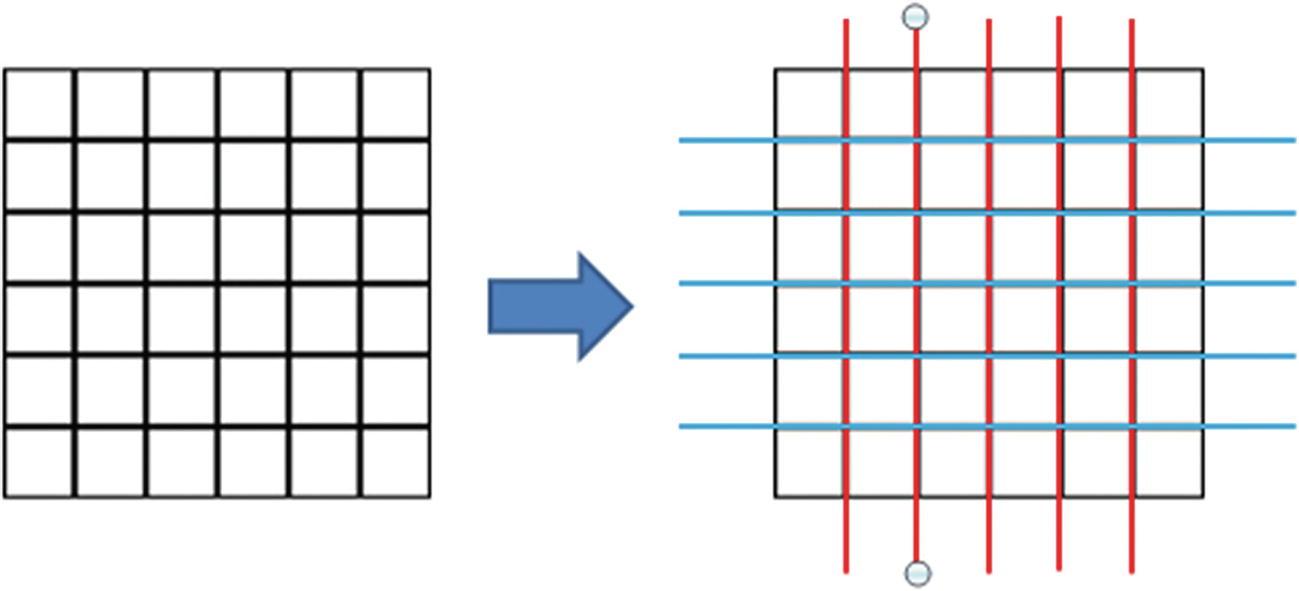 Image Manipulation and Segmentation   SpringerLink