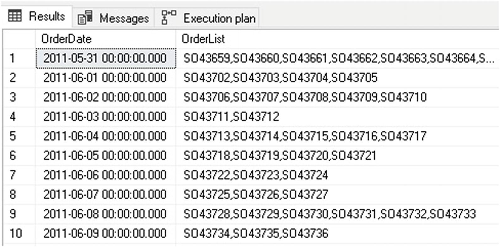 Scalable Dynamic Lists | SpringerLink