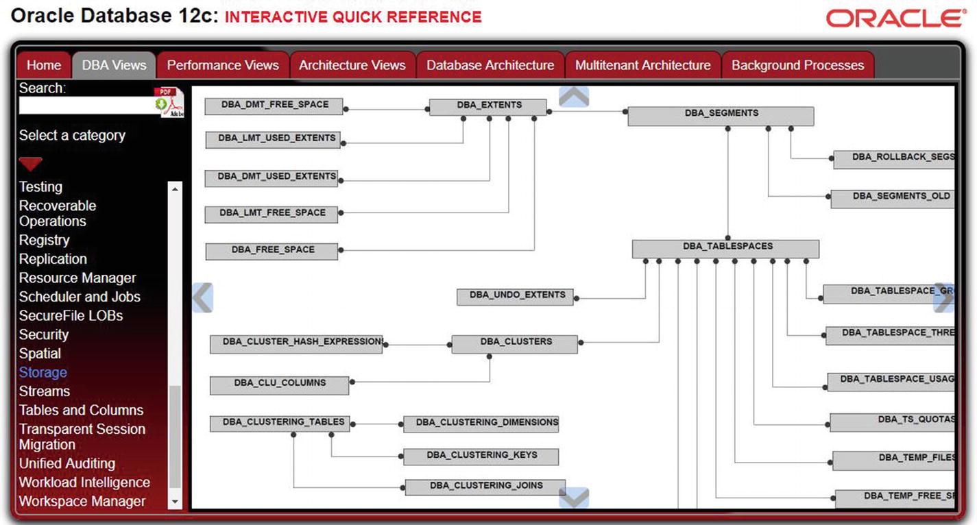 Oracle Architecture | SpringerLink