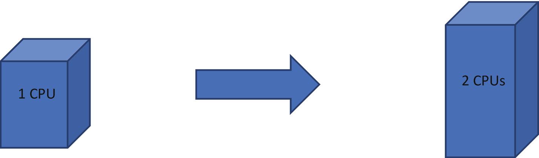 Optimizing PySpark SQL | SpringerLink