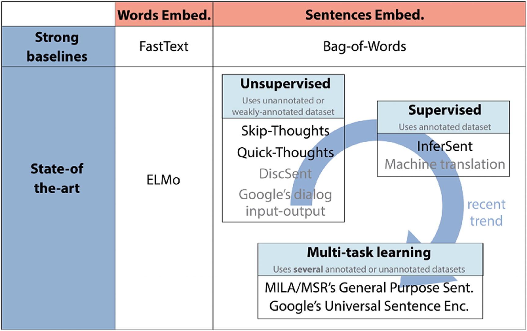 The Promise of Deep Learning | SpringerLink