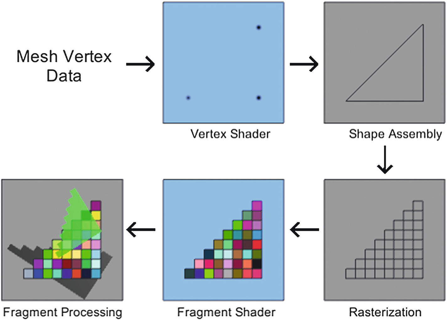 Writing Shaders in Unity | SpringerLink