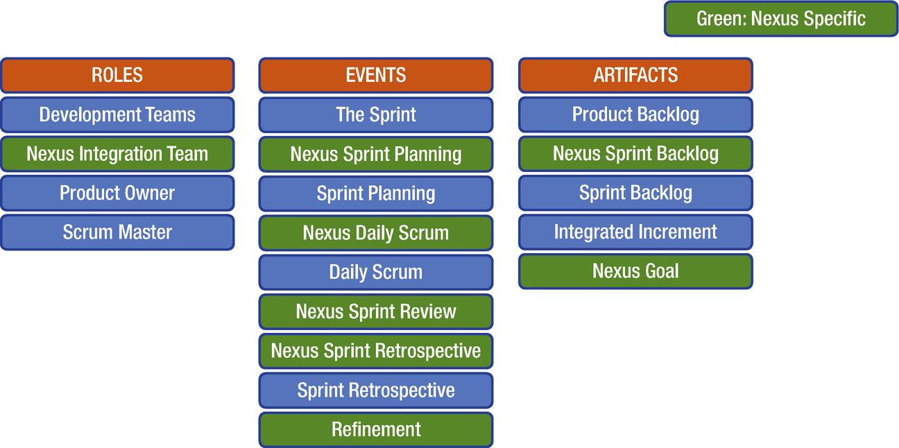 Agile Practices in Azure DevOps and TFS | SpringerLink
