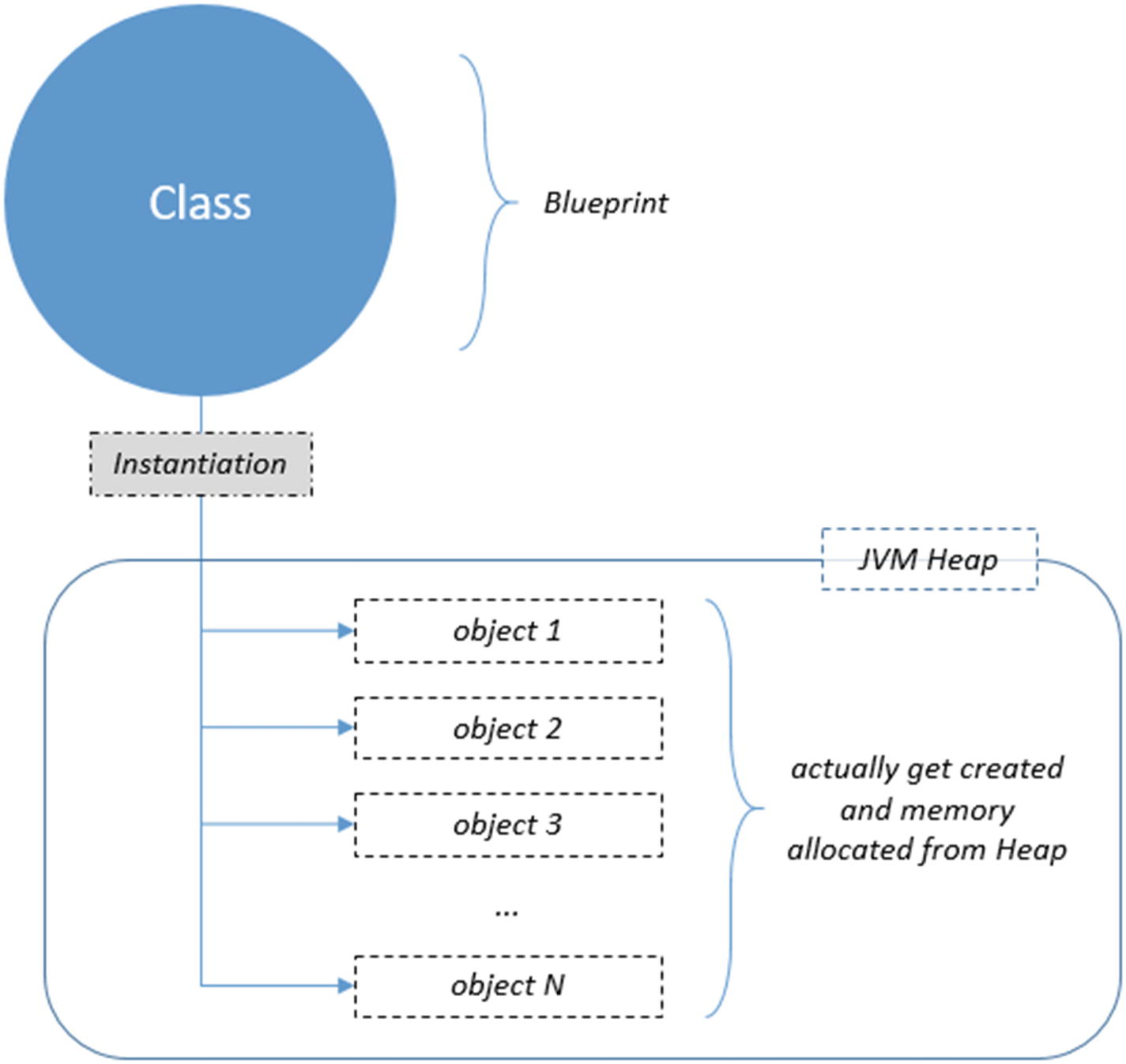 Classes and Packages | SpringerLink