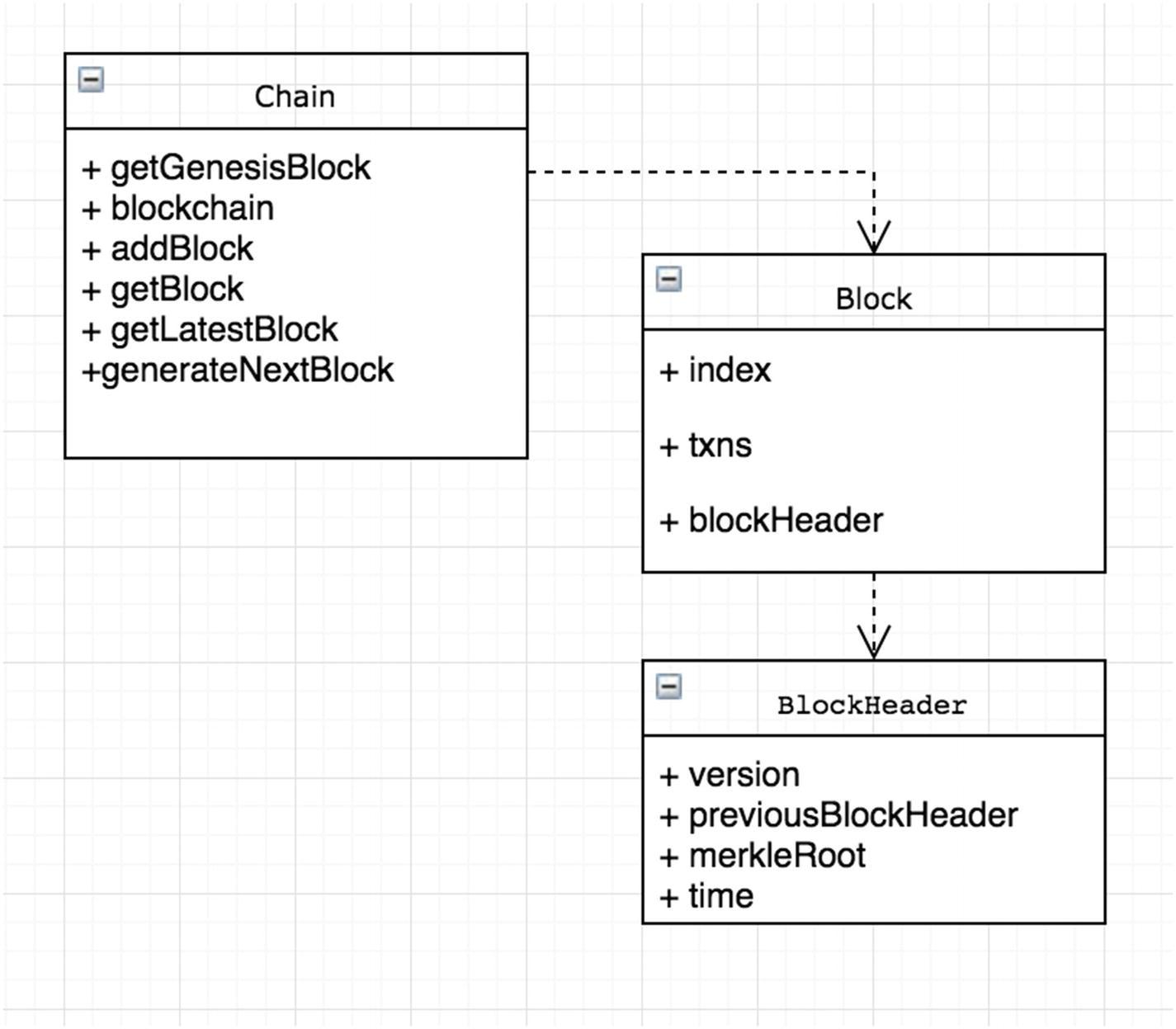 Creating Your Own Blockchain | SpringerLink