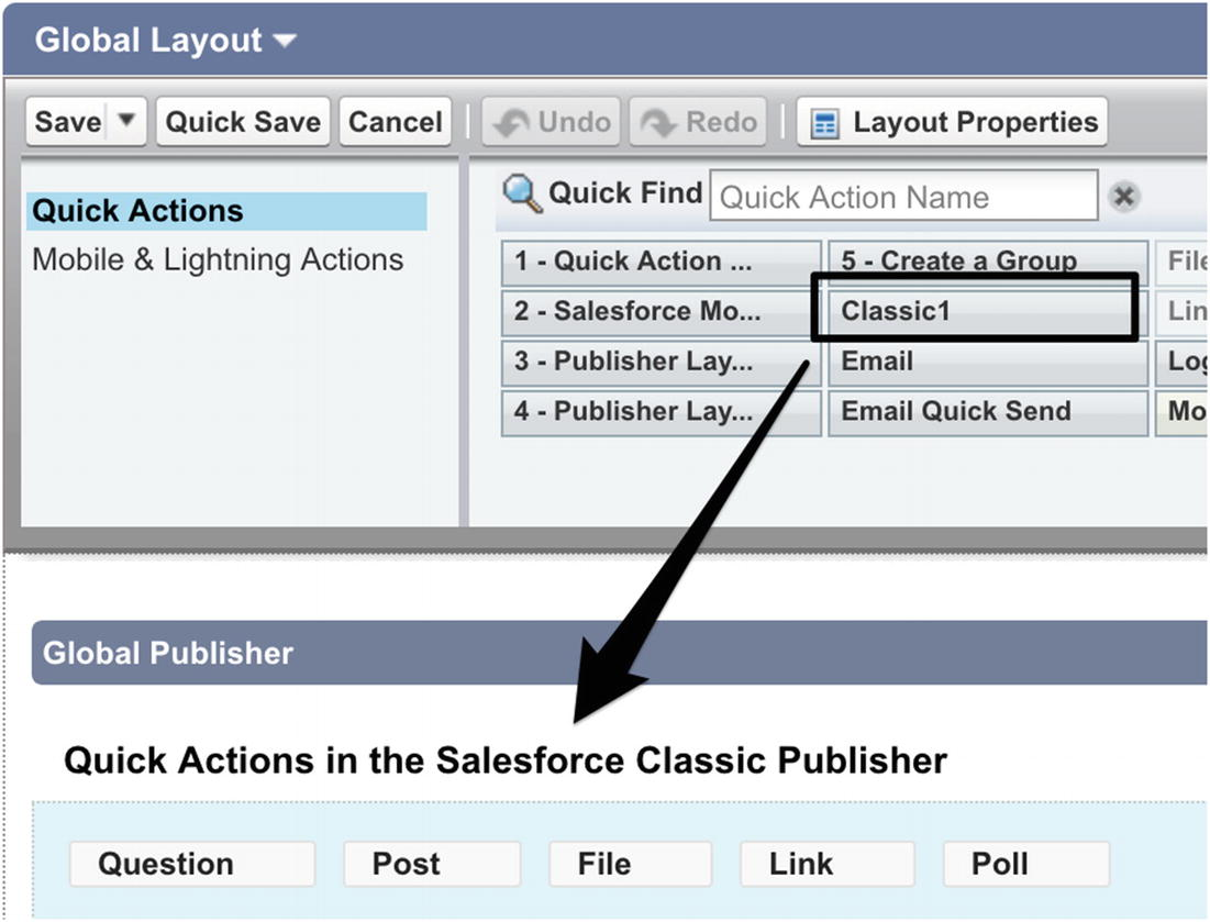 Create Efficient User Experiences with Actions | SpringerLink