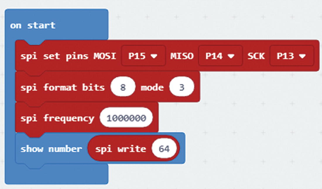 Inputs and Outputs | SpringerLink