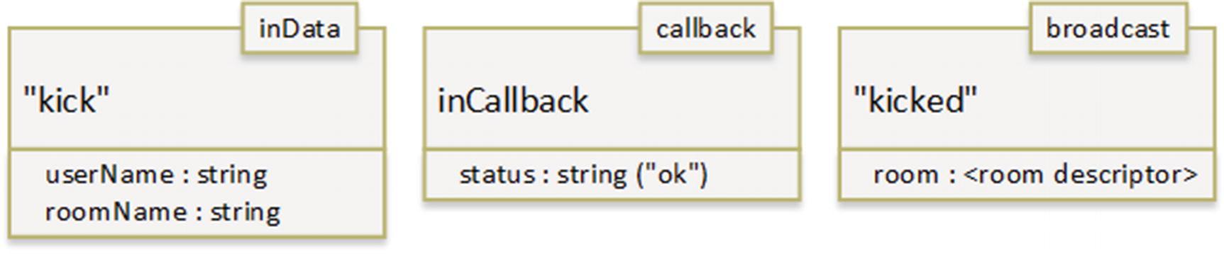 FlutterChat, Part I: The Server | SpringerLink