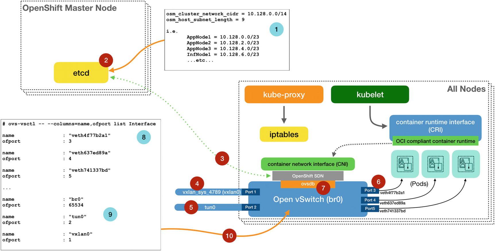 Networking   SpringerLink