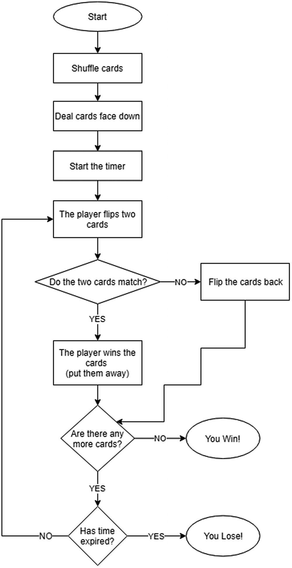 Card Game (Part 1)   SpringerLink