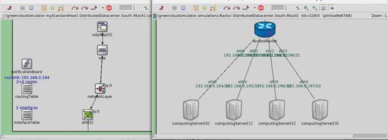 Data Center Modeling and Simulation Using OMNeT++ | SpringerLink